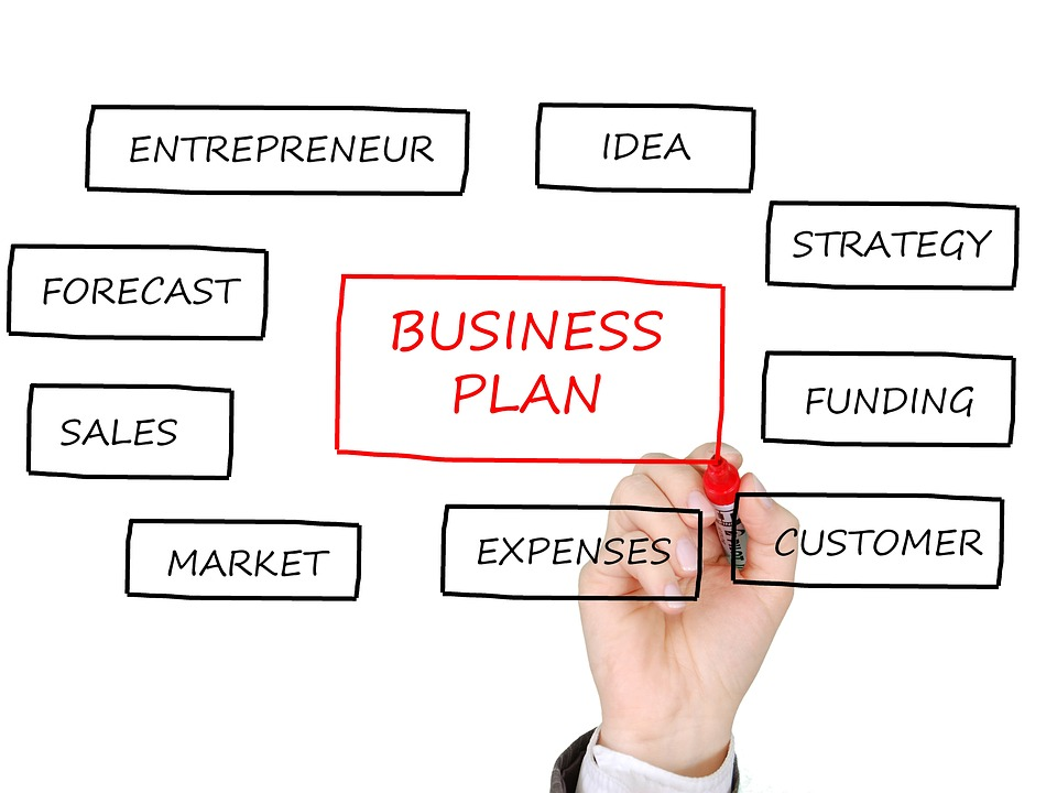 Maak een ondernemingsplan