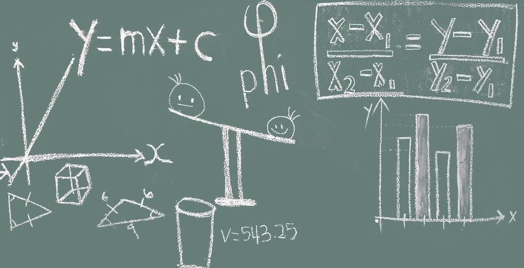 bijles wiskunde